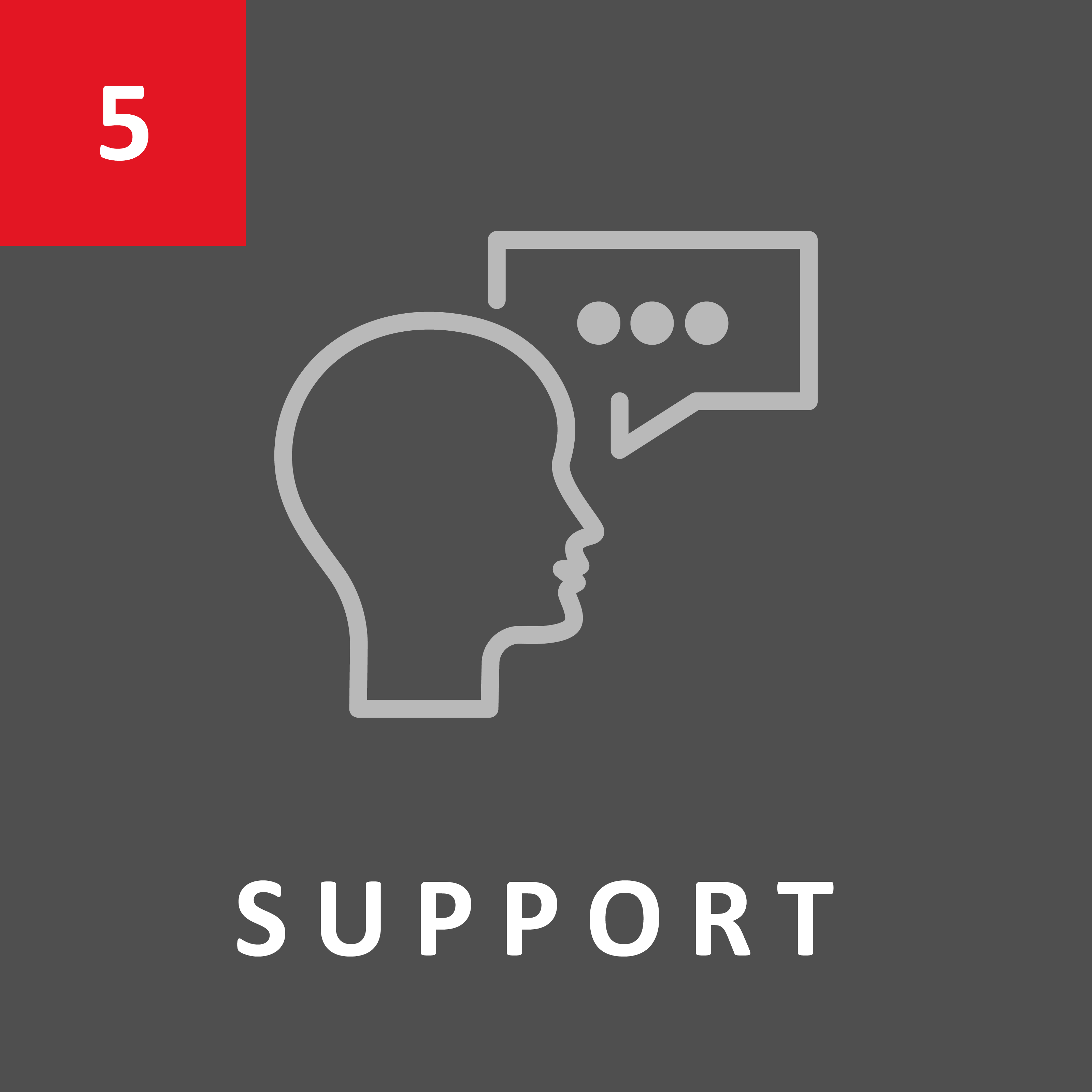 Stage two of process is support